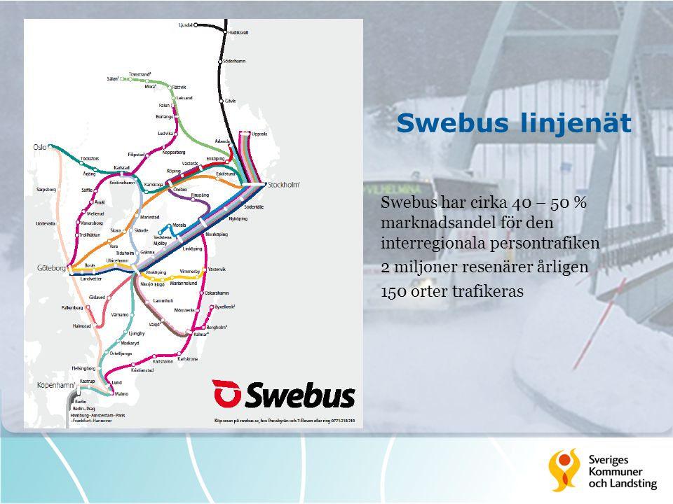 Swebus linjenät Swebus har cirka 40 – 50 % marknadsandel för den interregionala persontrafiken 2 miljoner resenärer årligen 150 orter trafikeras