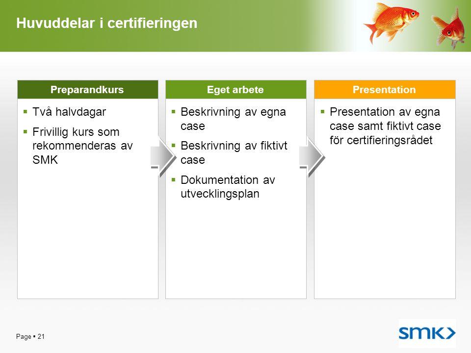 Huvuddelar i certifieringen