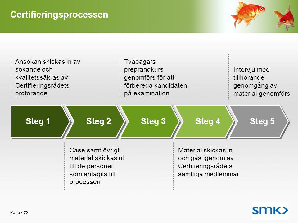 Certifieringsprocessen