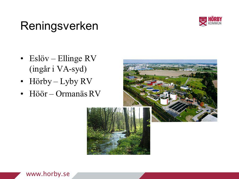 Reningsverken Eslöv – Ellinge RV (ingår i VA-syd) Hörby – Lyby RV