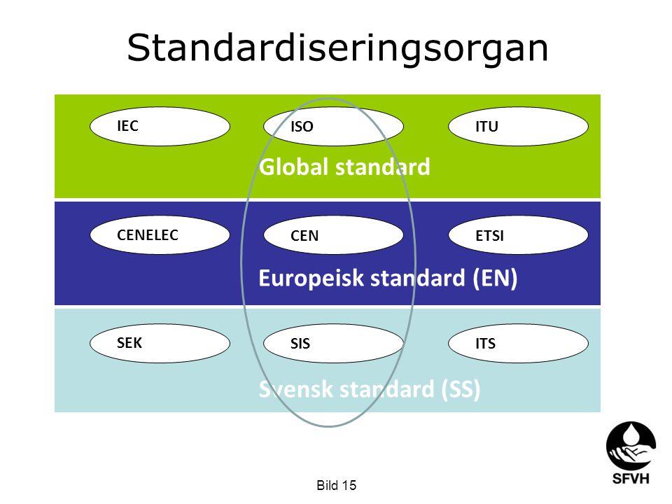Standardiseringsorgan