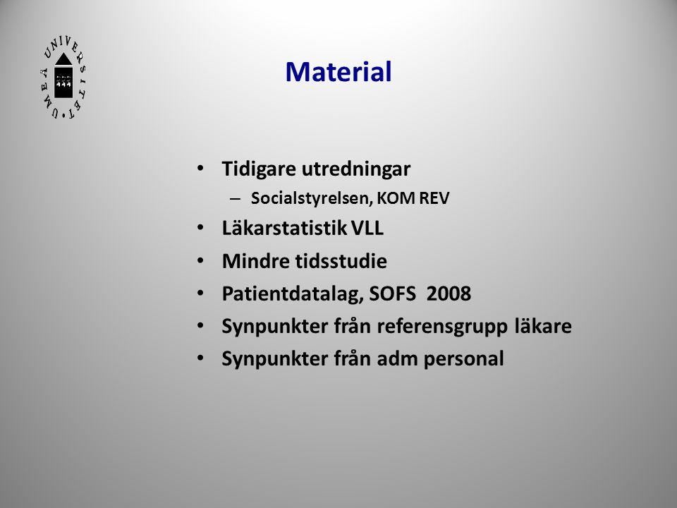 Material Tidigare utredningar Läkarstatistik VLL Mindre tidsstudie