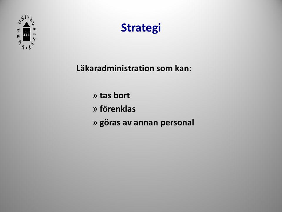 Strategi Läkaradministration som kan: tas bort förenklas