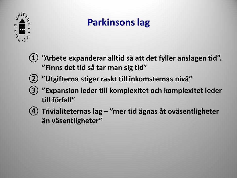 Parkinsons lag Arbete expanderar alltid så att det fyller anslagen tid . Finns det tid så tar man sig tid