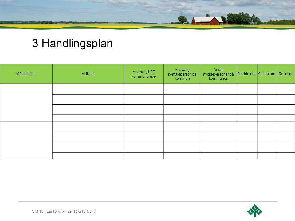 3 Handlingsplan Målsättning Aktivitet Ansvarig LRF kommungrupp