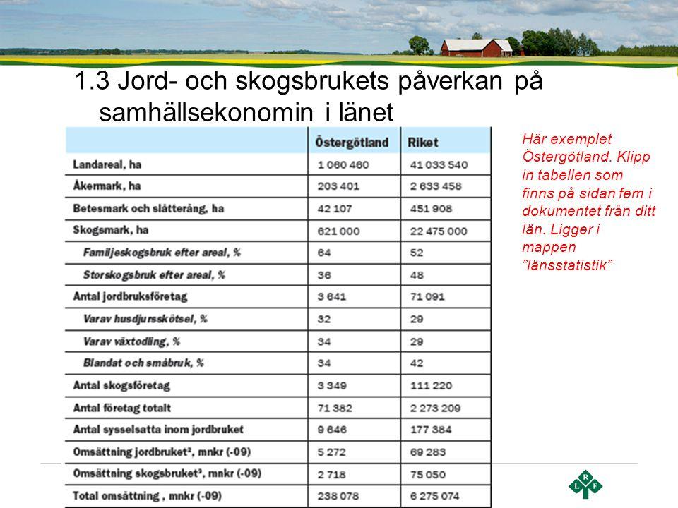 1.3 Jord- och skogsbrukets påverkan på samhällsekonomin i länet