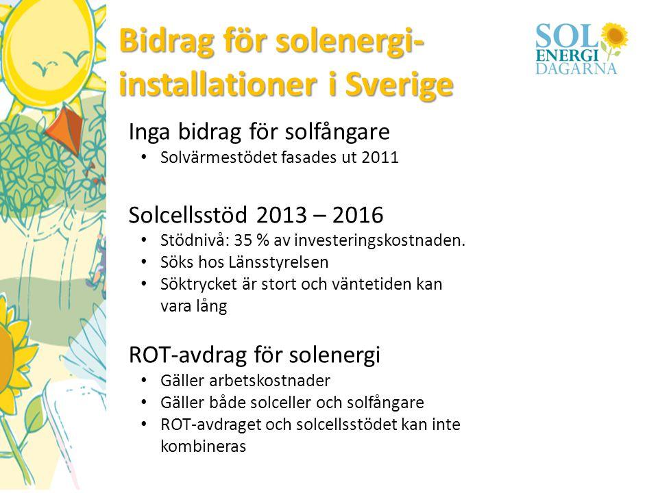 Bidrag för solenergi- installationer i Sverige