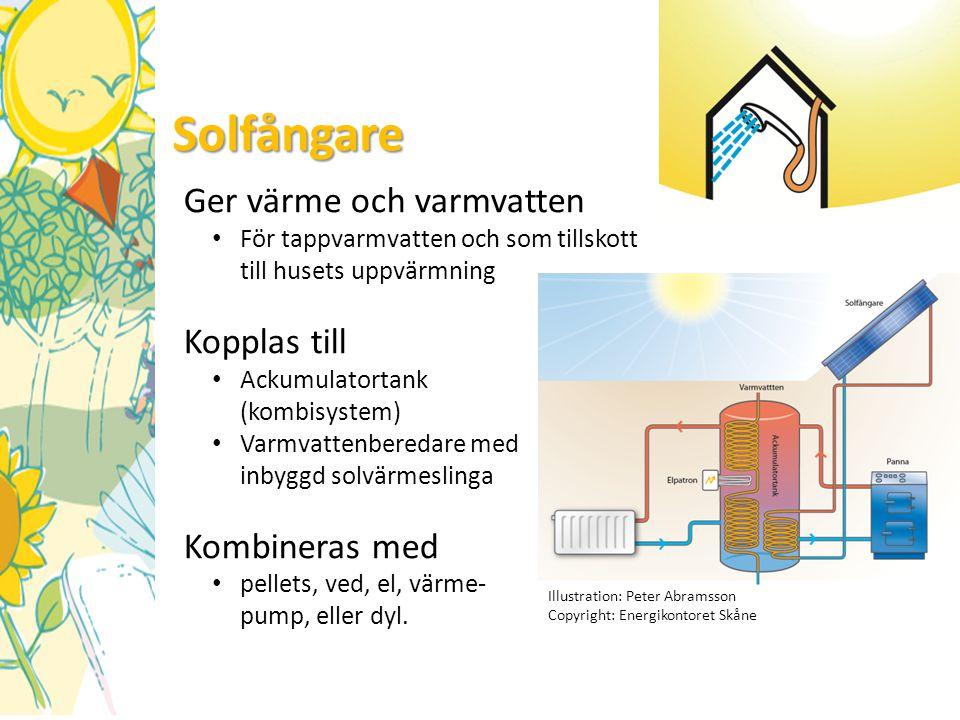 Solfångare Ger värme och varmvatten Kopplas till Kombineras med