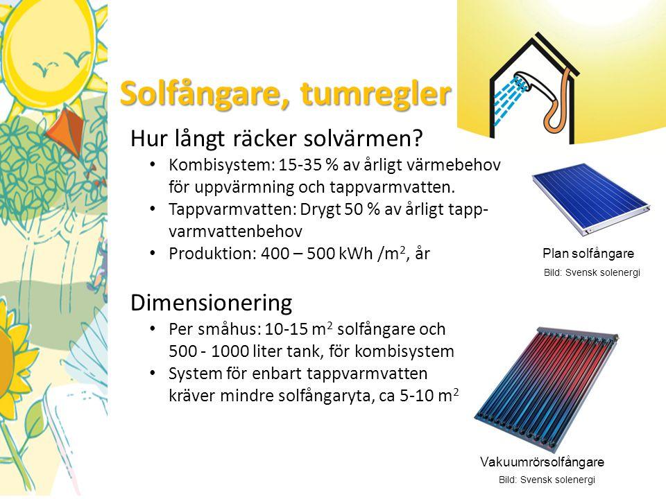 Solfångare, tumregler Hur långt räcker solvärmen Dimensionering