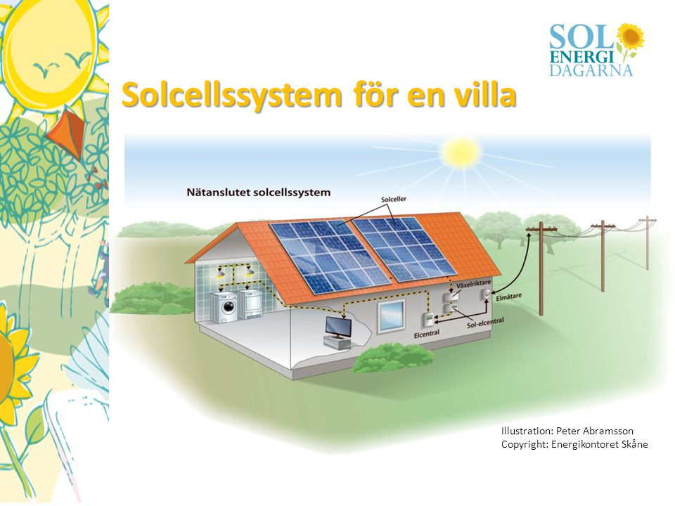 Solcellssystem för en villa
