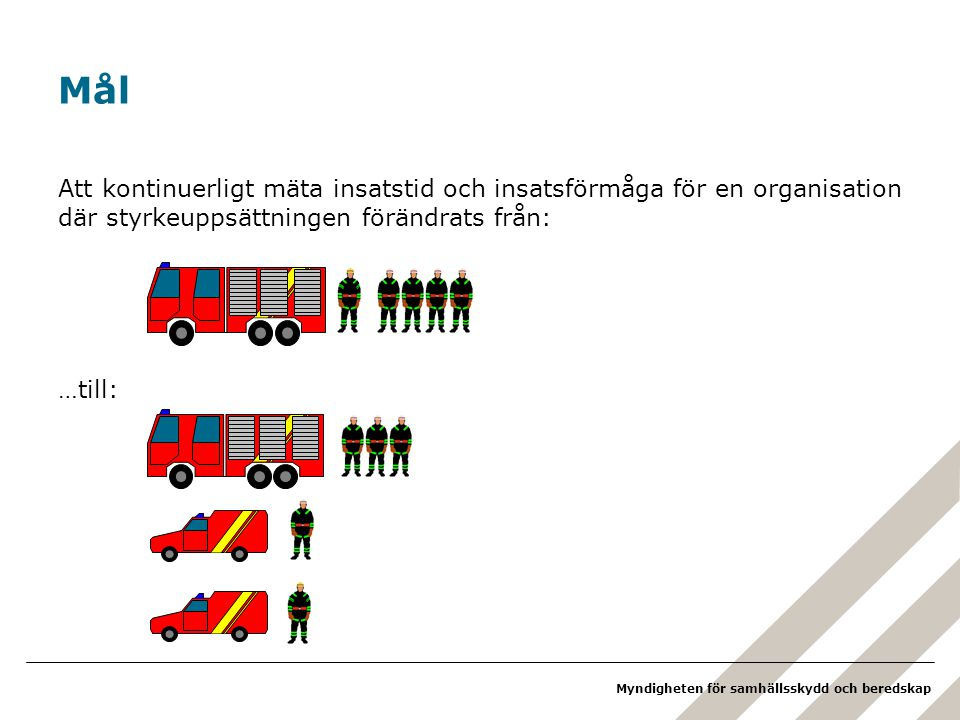 Mål Att kontinuerligt mäta insatstid och insatsförmåga för en organisation där styrkeuppsättningen förändrats från:
