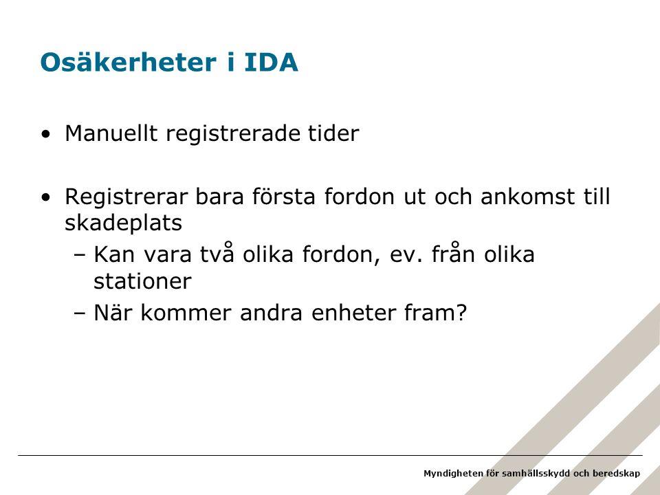 Osäkerheter i IDA Manuellt registrerade tider