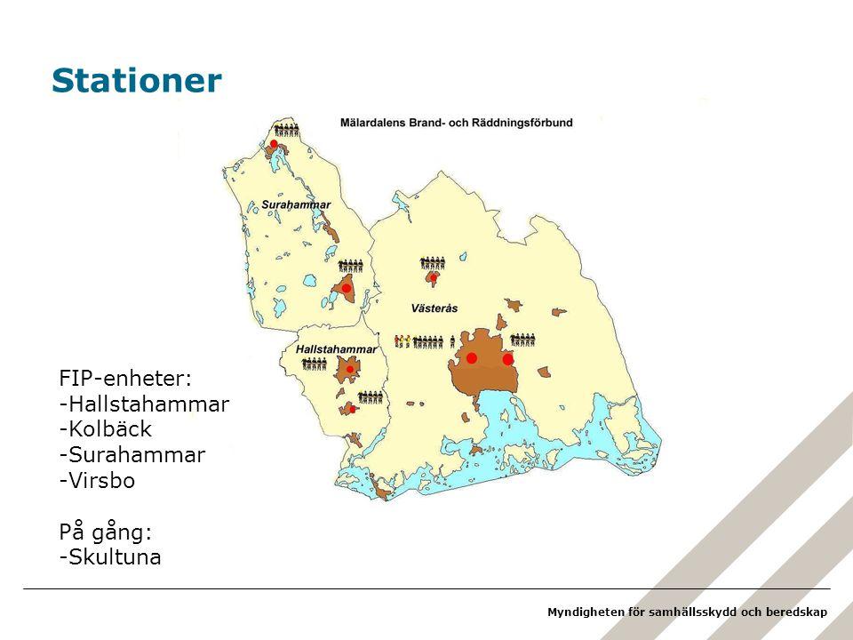 Stationer FIP-enheter: -Hallstahammar Kolbäck Surahammar Virsbo