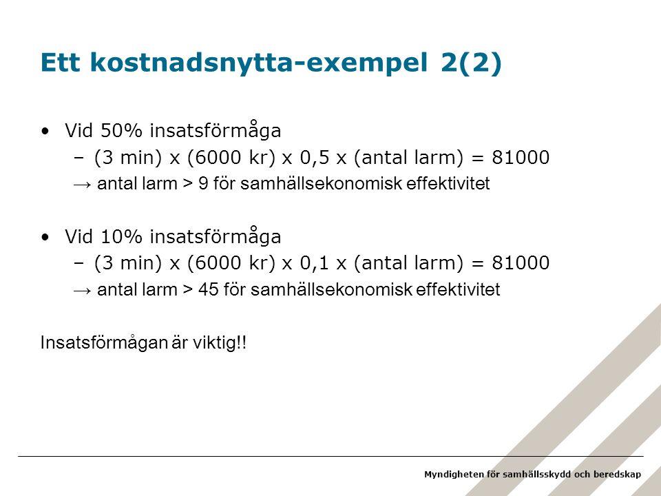 Ett kostnadsnytta-exempel 2(2)