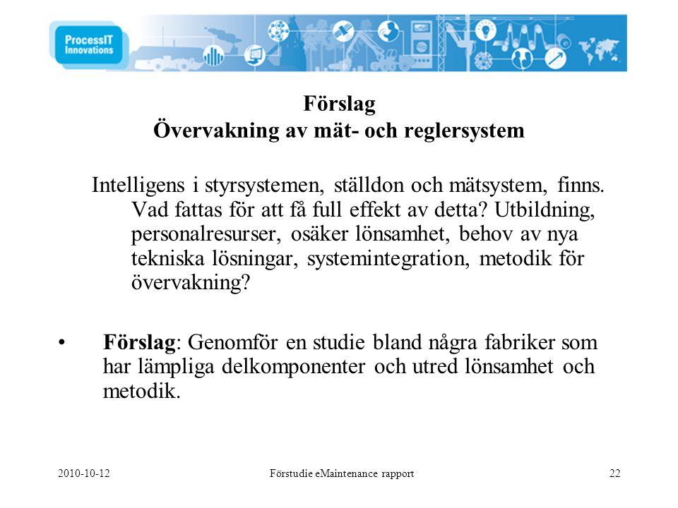 Förslag Övervakning av mät- och reglersystem