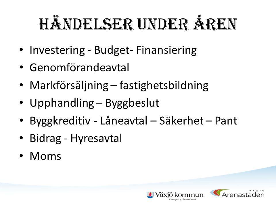 Händelser under åren Investering - Budget- Finansiering