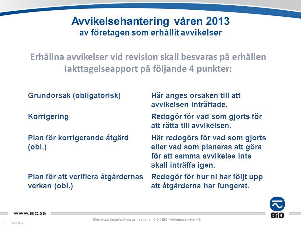 Avvikelsehantering våren 2013 av företagen som erhållit avvikelser