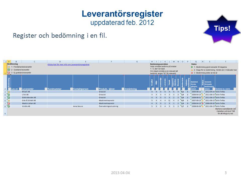 Leverantörsregister uppdaterad feb. 2012