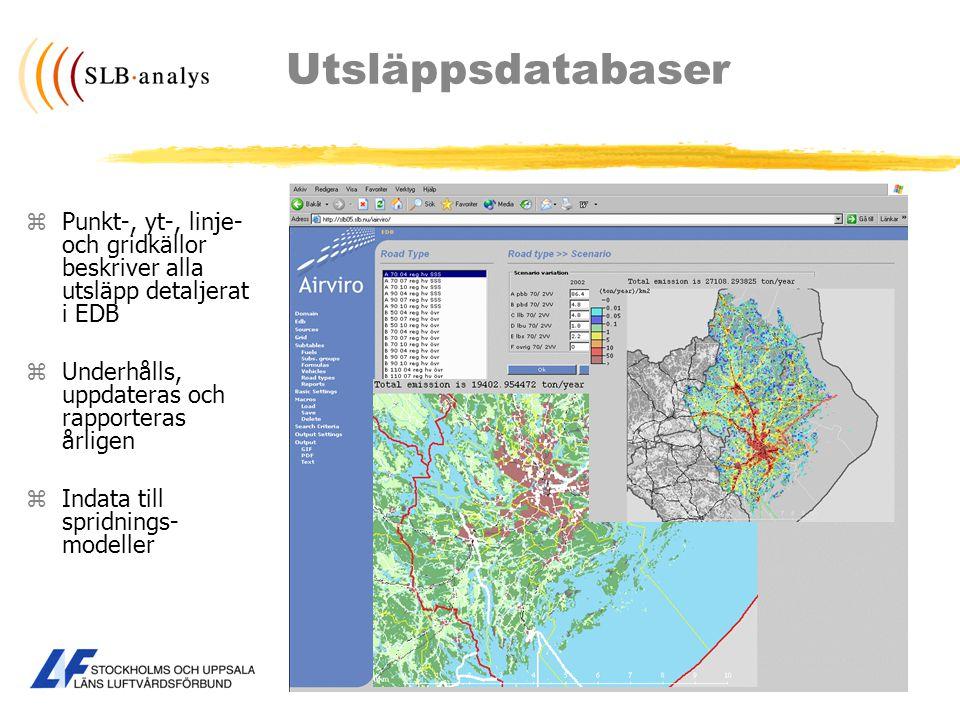 Utsläppsdatabaser Punkt-, yt-, linje- och gridkällor beskriver alla utsläpp detaljerat i EDB. Underhålls, uppdateras och rapporteras årligen.