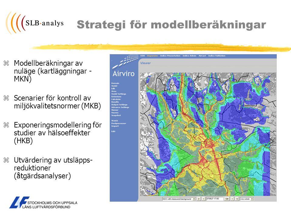 Strategi för modellberäkningar