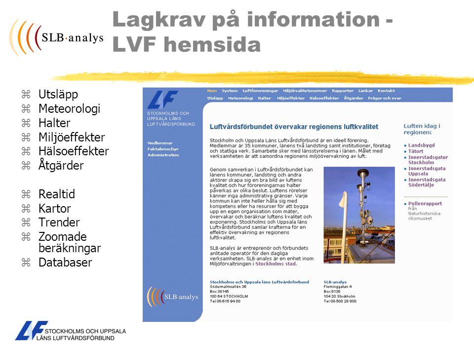 Lagkrav på information - LVF hemsida