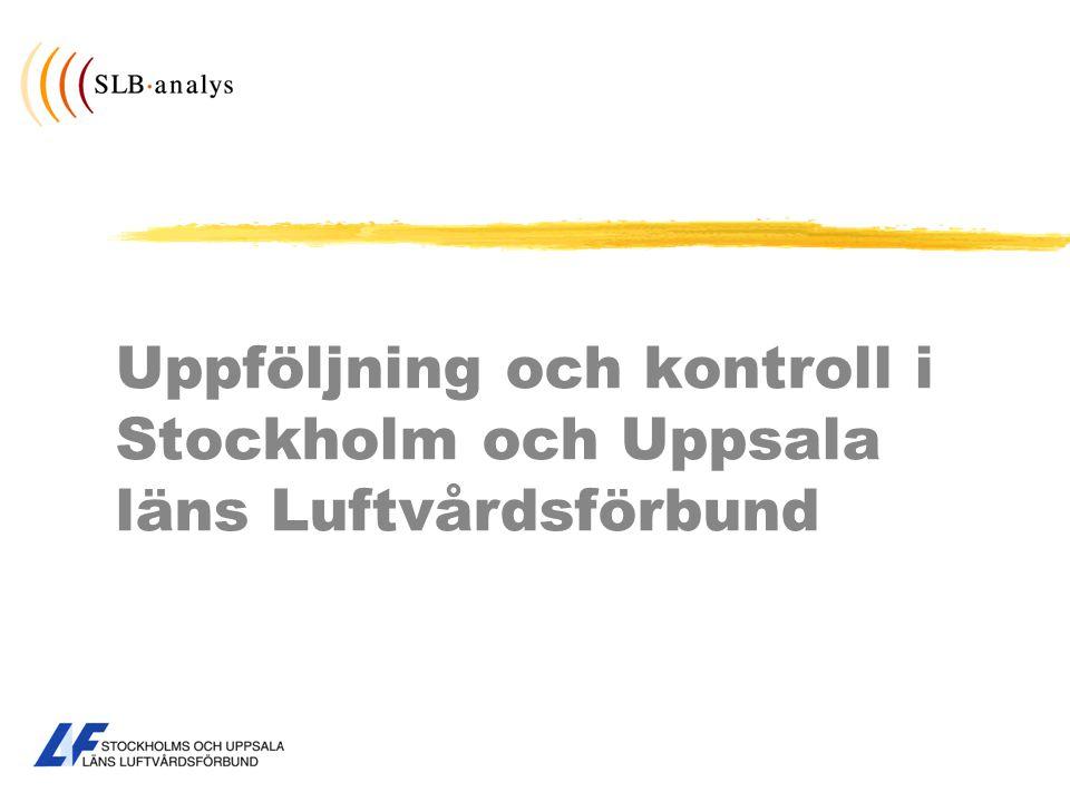 Uppföljning och kontroll i Stockholm och Uppsala läns Luftvårdsförbund