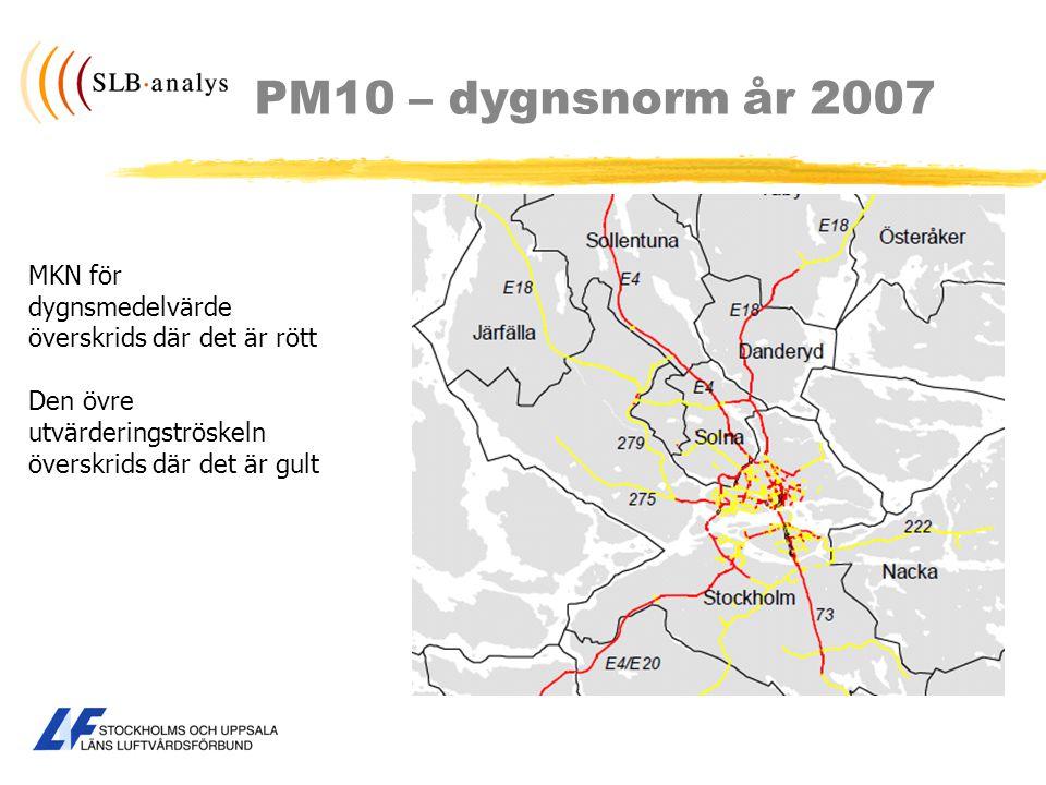 PM10 – dygnsnorm år 2007 MKN för dygnsmedelvärde överskrids där det är rött.