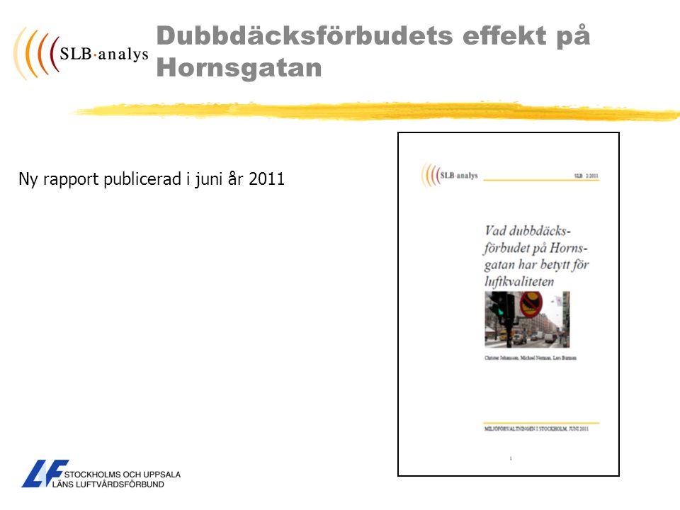Dubbdäcksförbudets effekt på Hornsgatan