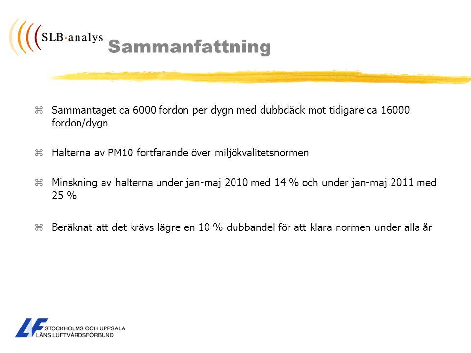 Sammanfattning Sammantaget ca 6000 fordon per dygn med dubbdäck mot tidigare ca 16000 fordon/dygn.