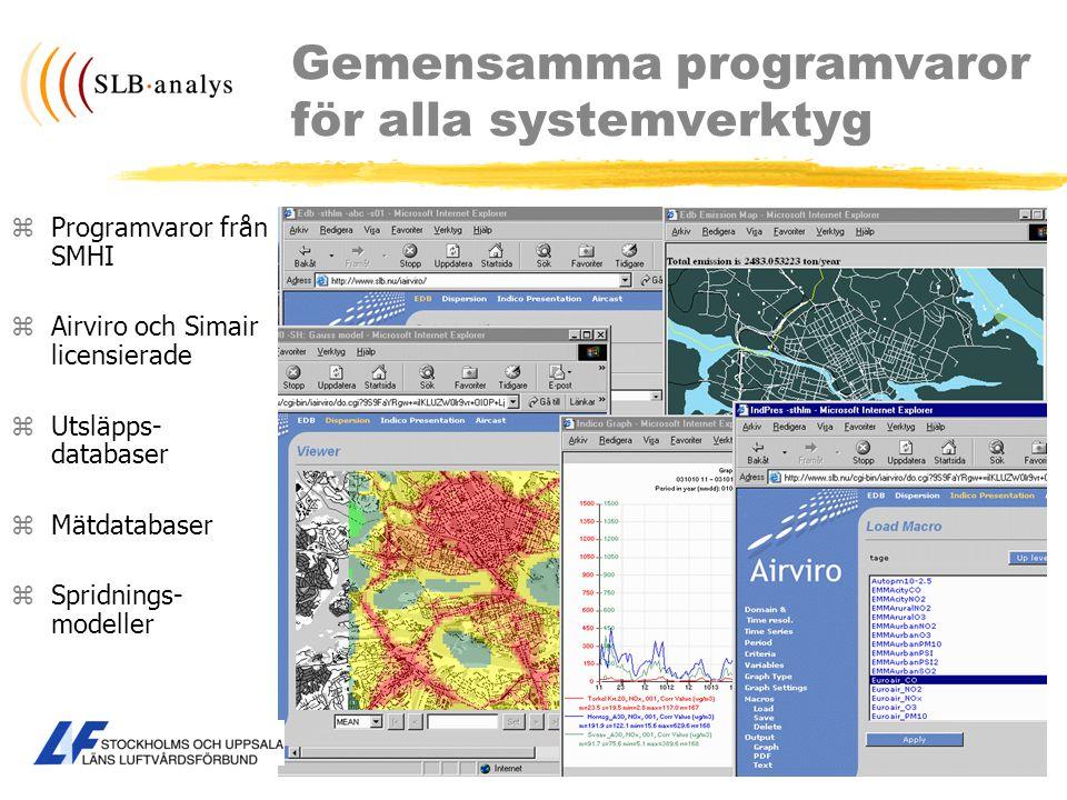 Gemensamma programvaror för alla systemverktyg