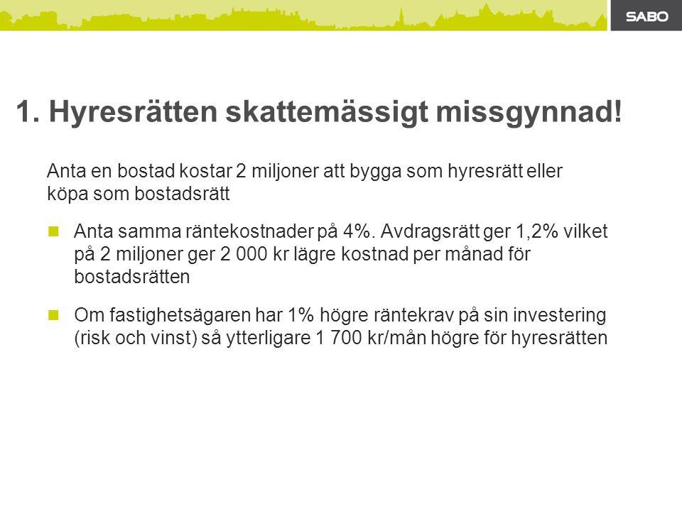 1. Hyresrätten skattemässigt missgynnad!