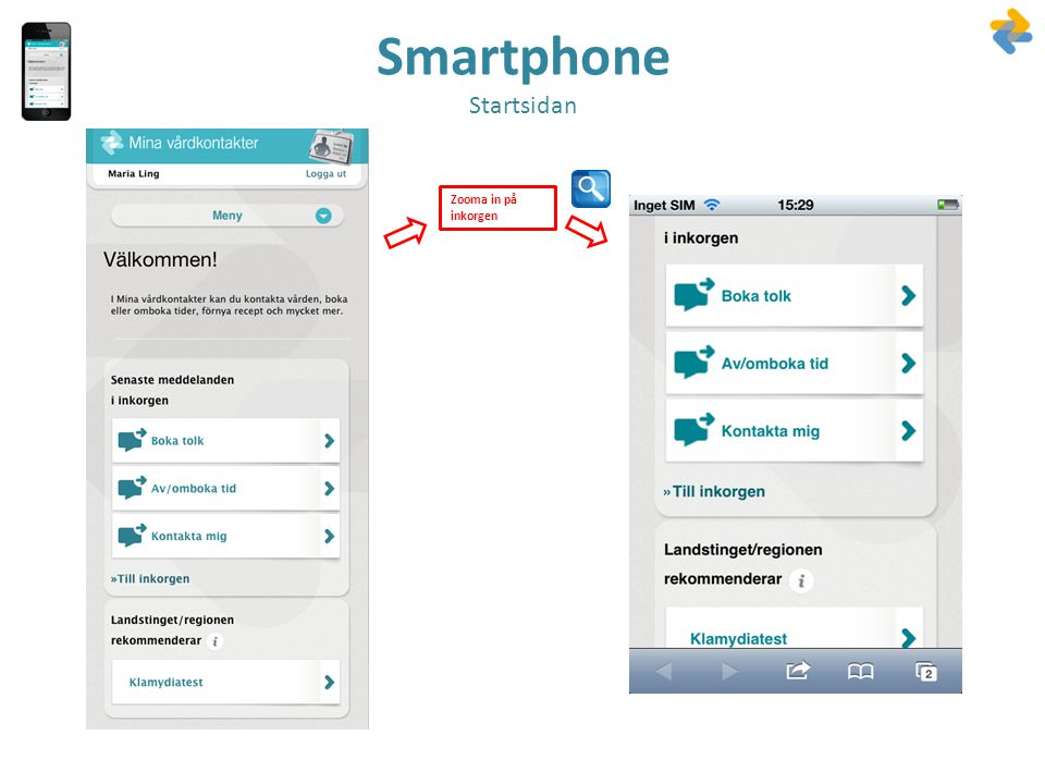 Smartphone Startsidan