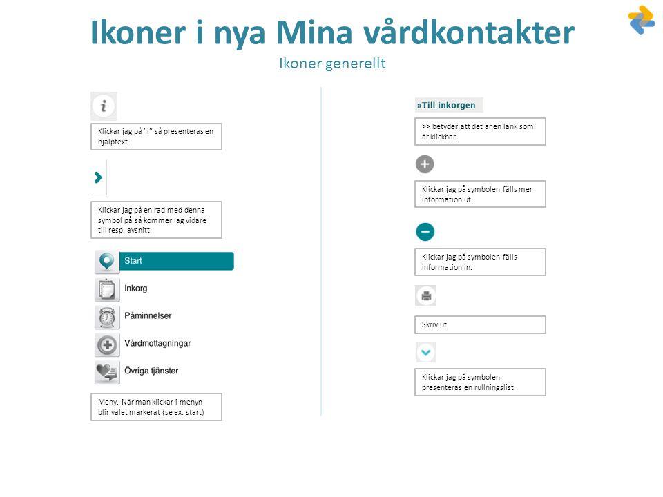 Ikoner i nya Mina vårdkontakter