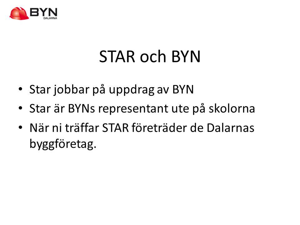 STAR och BYN Star jobbar på uppdrag av BYN