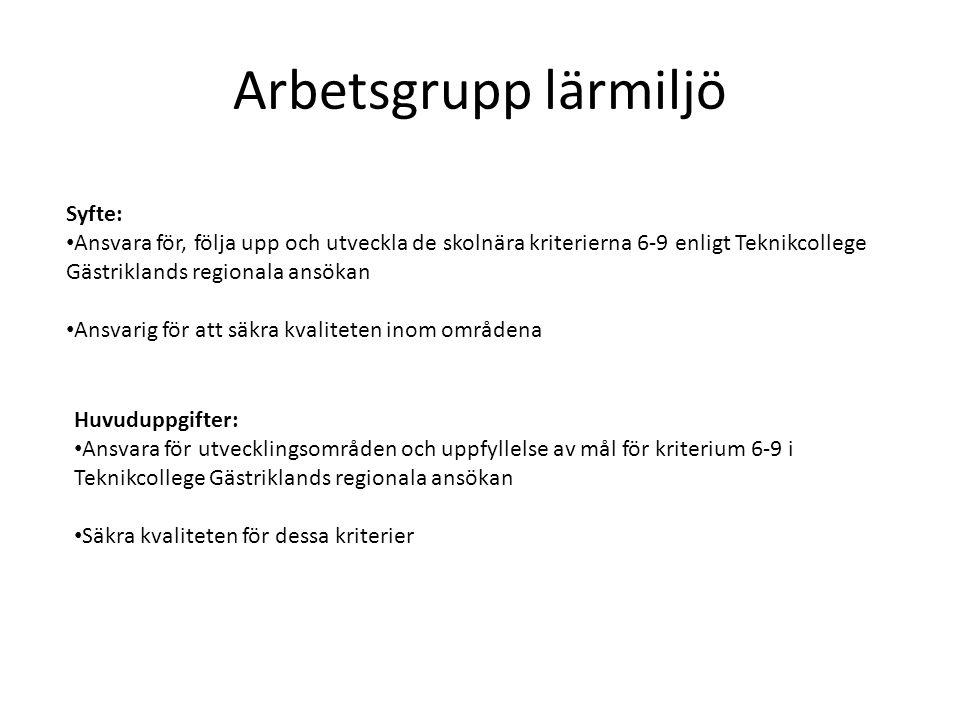 Arbetsgrupp lärmiljö Syfte: