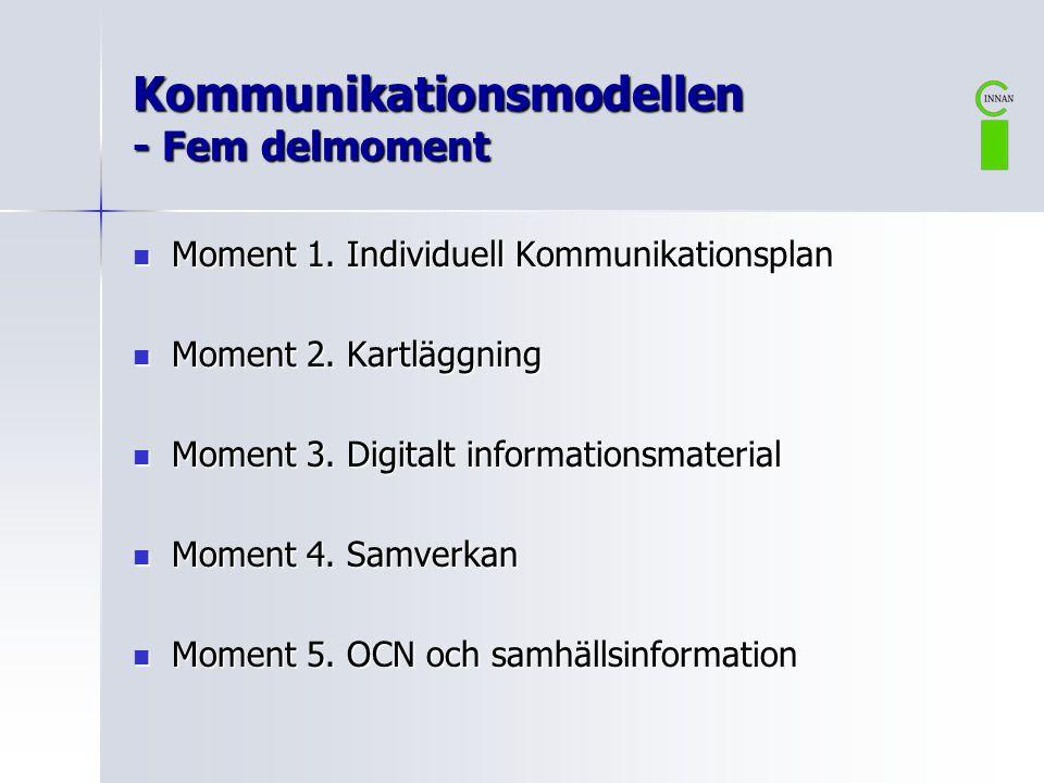 Kommunikationsmodellen - Fem delmoment