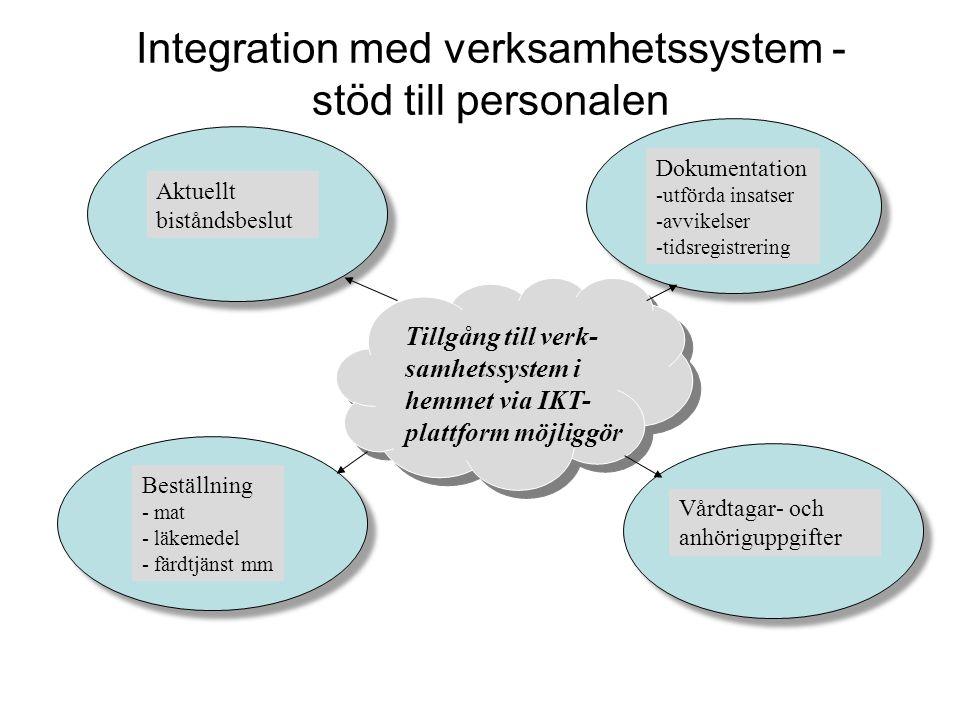 Integration med verksamhetssystem - stöd till personalen