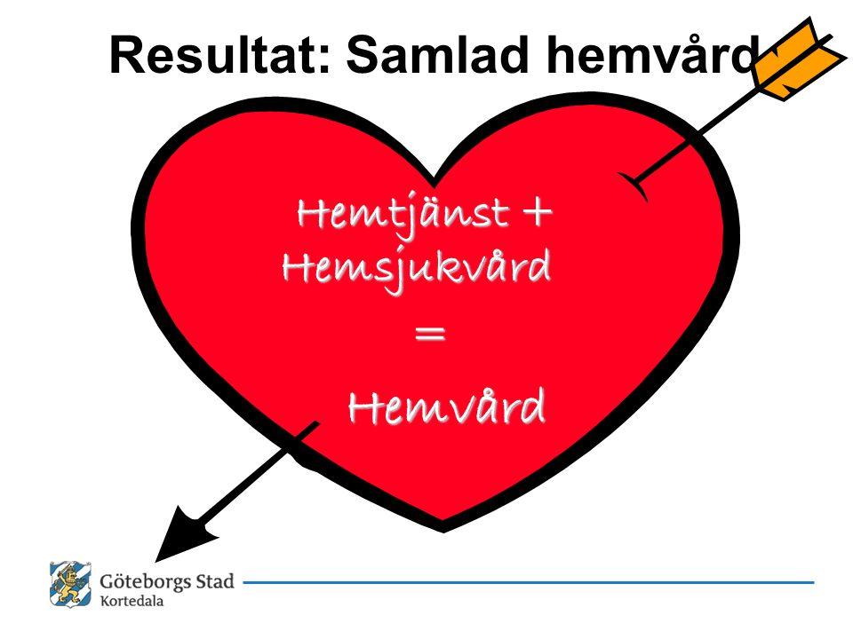 Resultat: Samlad hemvård