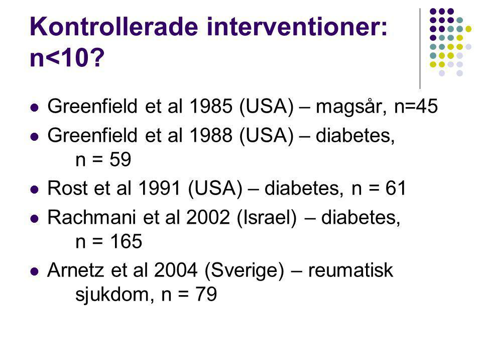 Kontrollerade interventioner: n<10