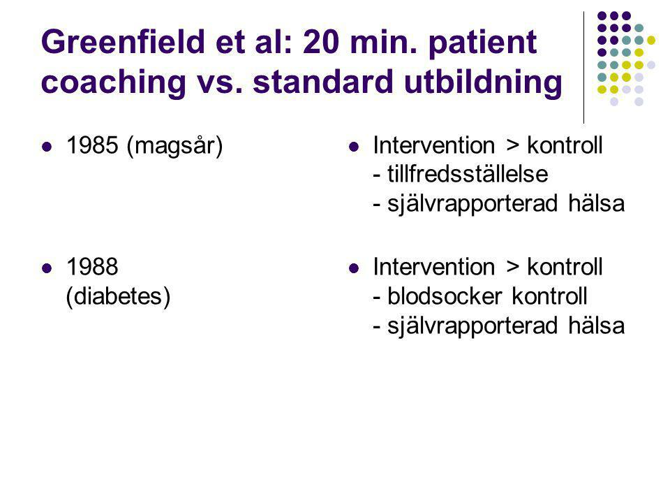Greenfield et al: 20 min. patient coaching vs. standard utbildning