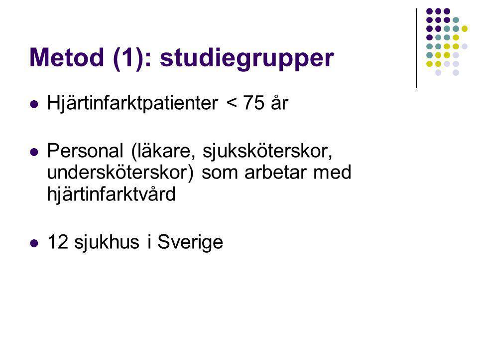 Metod (1): studiegrupper