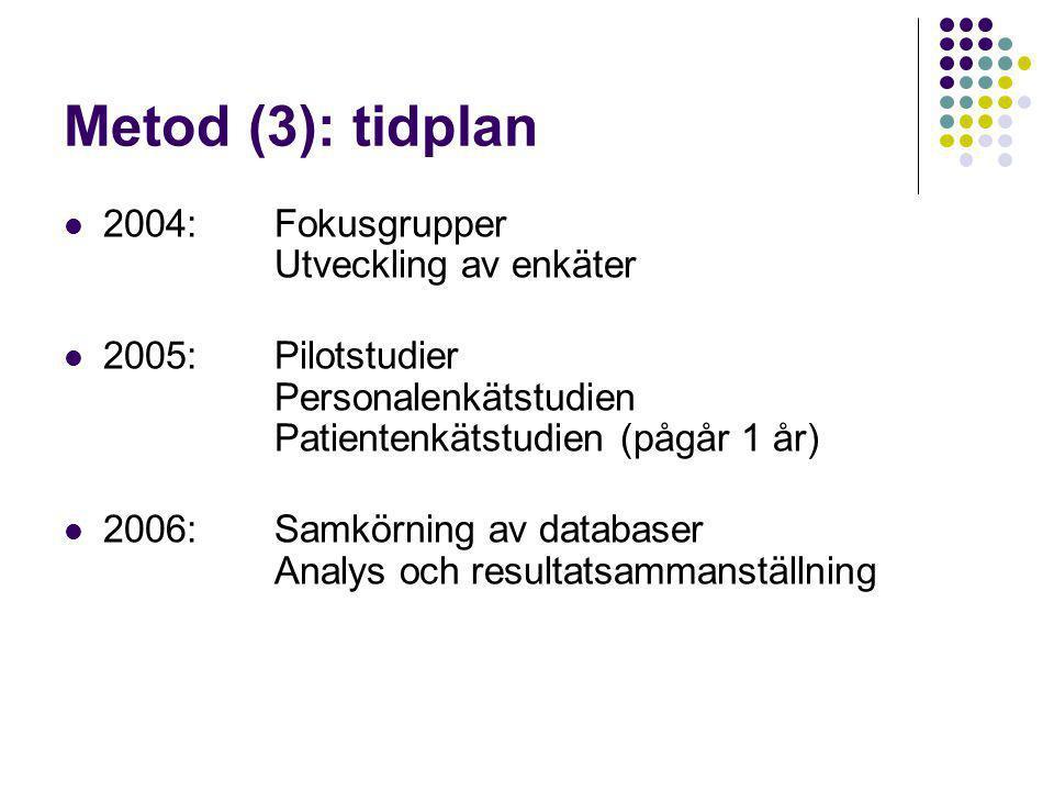 Metod (3): tidplan 2004: Fokusgrupper Utveckling av enkäter