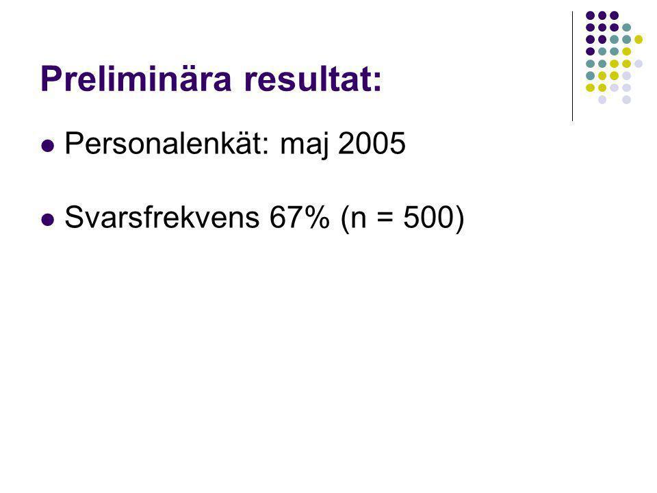Preliminära resultat: