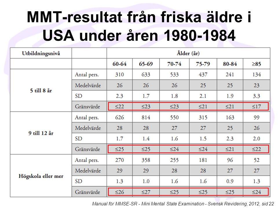 MMT-resultat från friska äldre i USA under åren 1980-1984