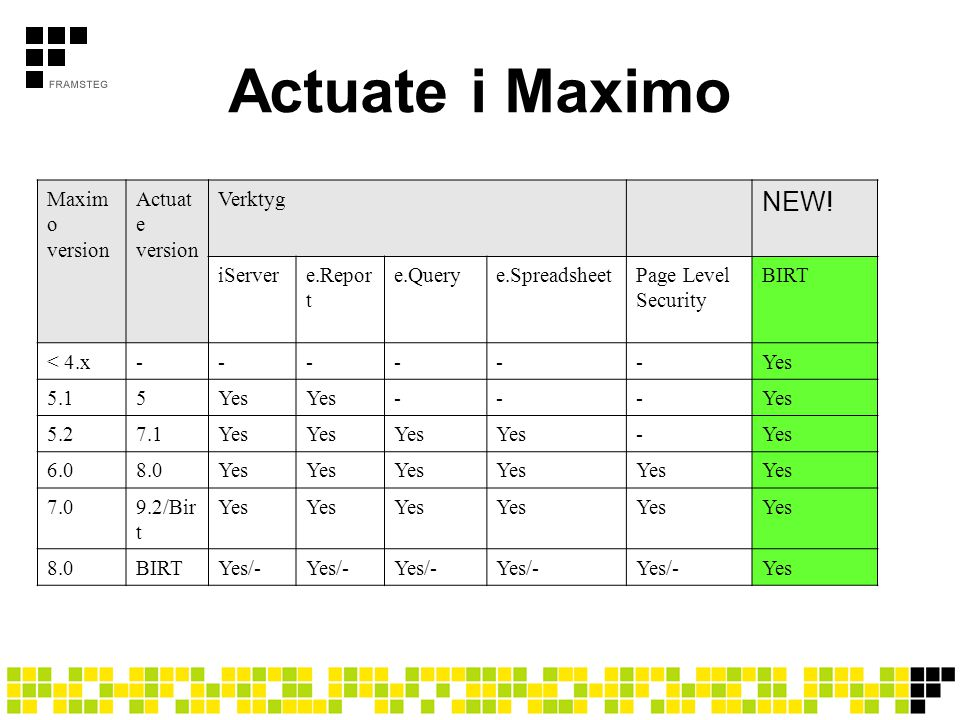 Actuate i Maximo NEW! Maximo version Actuate version Verktyg iServer