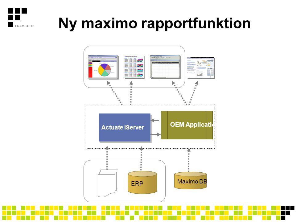 Ny maximo rapportfunktion