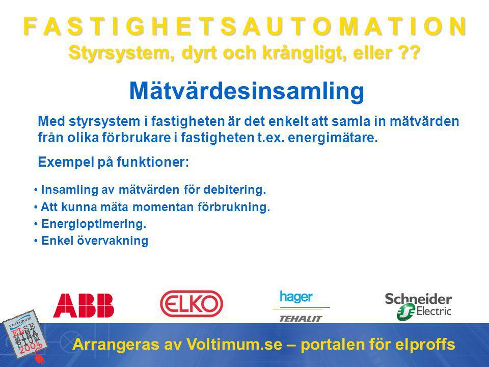 Mätvärdesinsamling Arrangeras av Voltimum.se – portalen för elproffs