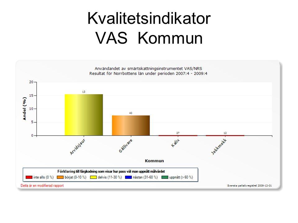 Kvalitetsindikator VAS Kommun