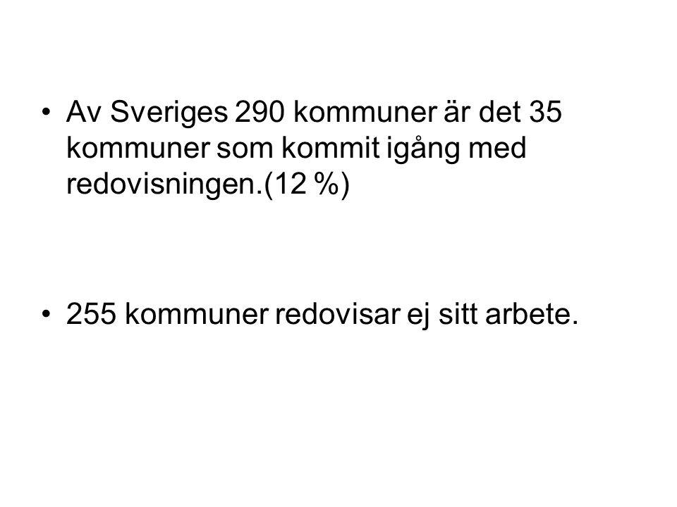 Av Sveriges 290 kommuner är det 35 kommuner som kommit igång med redovisningen.(12 %)