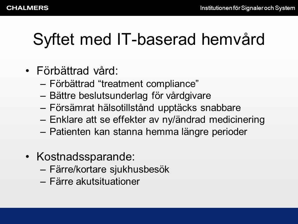 Syftet med IT-baserad hemvård